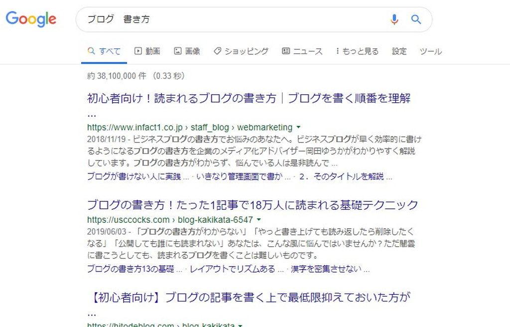 オーガニック・サーチとは自然検索のことでこのような検索結果画面からの流入を指します
