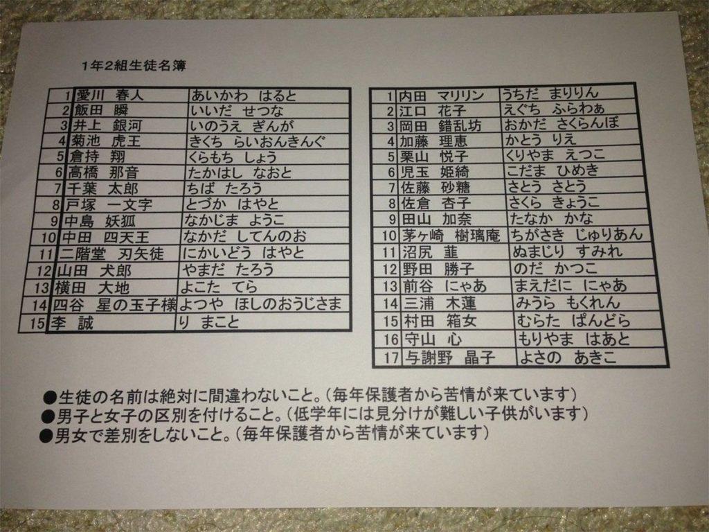 キラキラネーム名簿