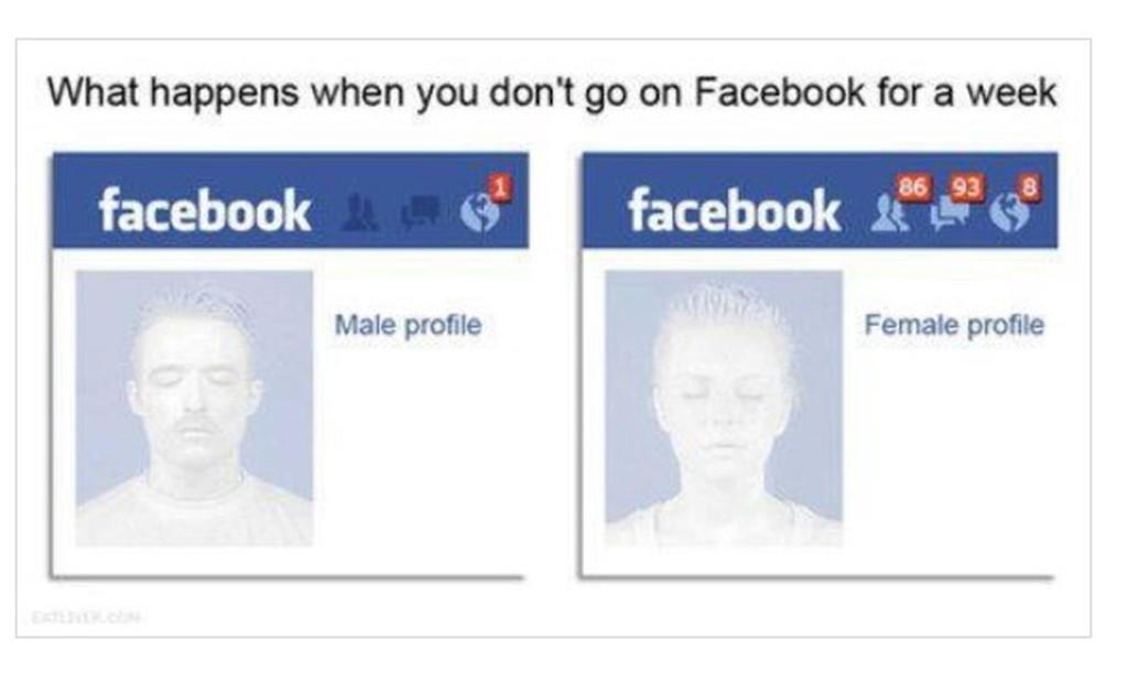 男女のフェイスブックを一週間放置した時の違い