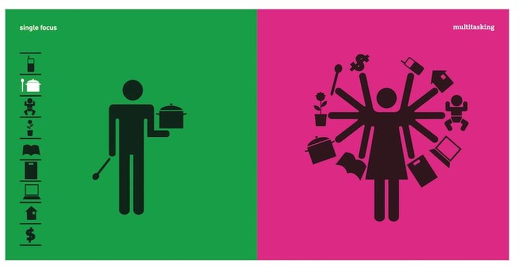 男女の一度にこなせる仕事量の違い