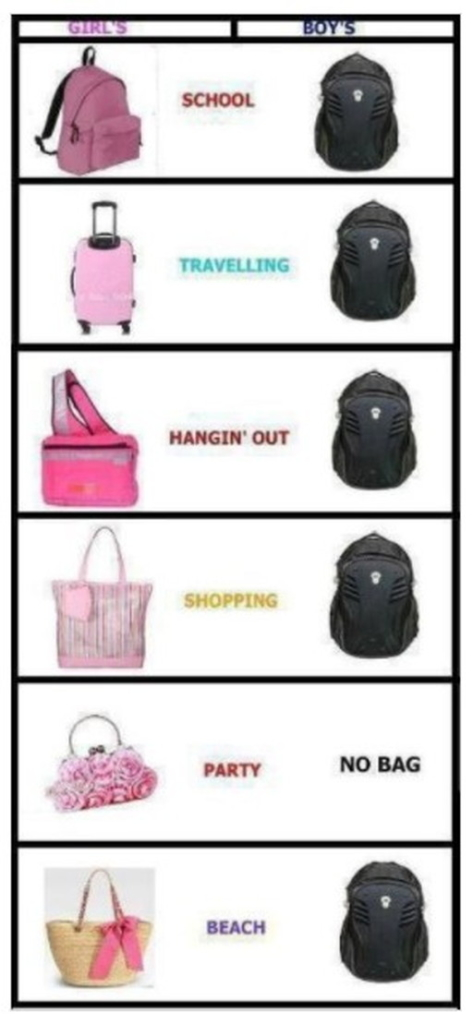 TPOに合わせたバッグの男女の違い